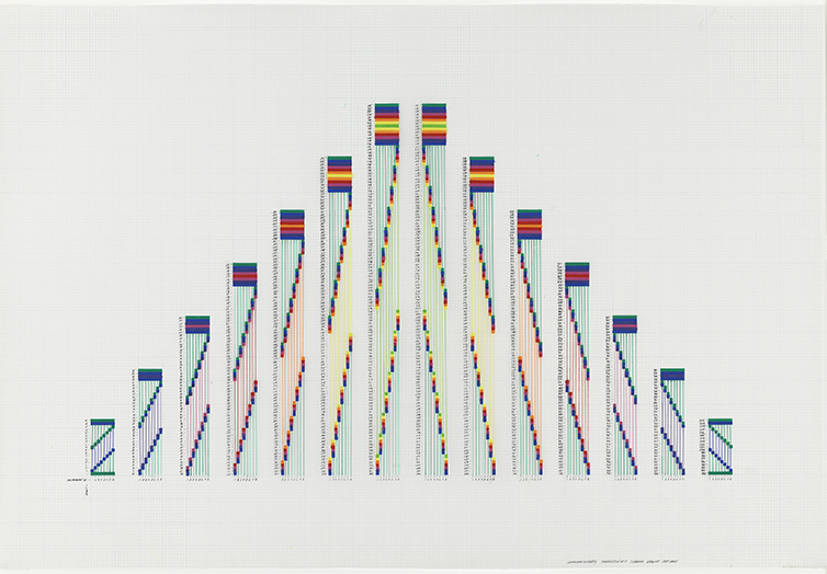 Channa Horwitz, 'Sonakinatography Composition XVII', 1987-2004, Casein paint on mylar. Courtesy Estate of Channa Horwitz